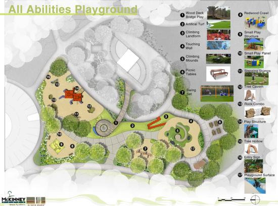 All Abilities Park in McKinney Texas